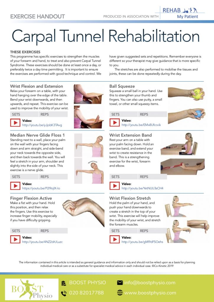 carpal tunnel syndrome treatment exercises)